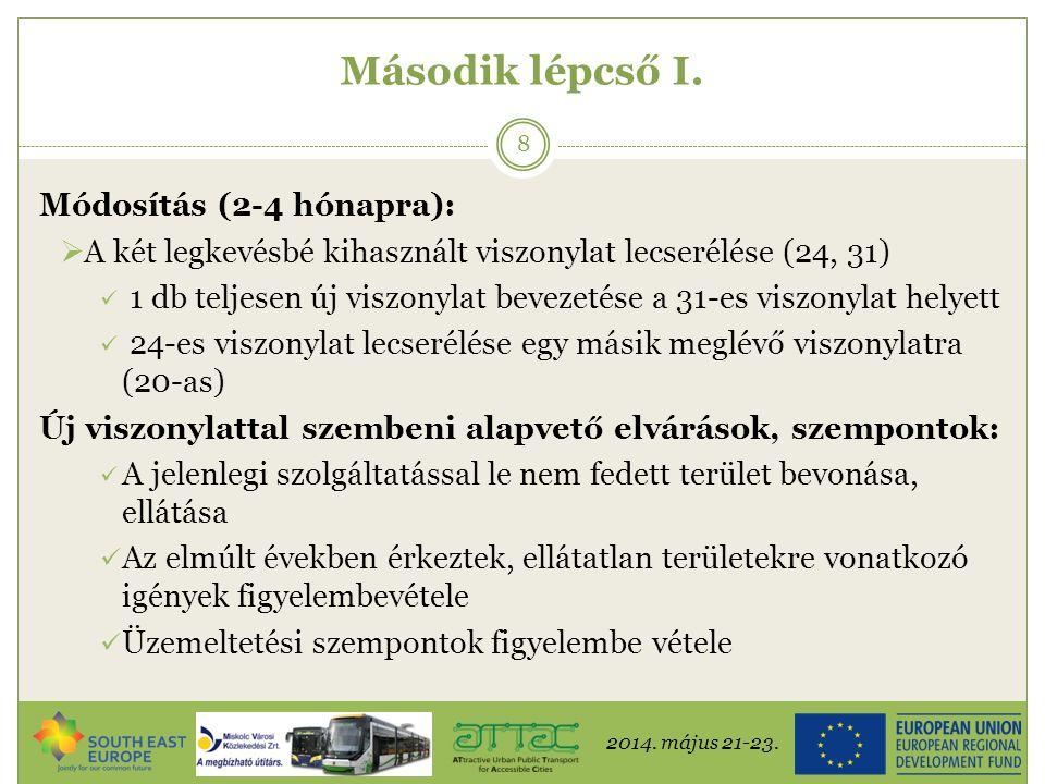 2014. május 21-23. 19 Eredmény – Utas oldal 1.