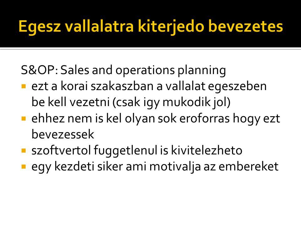 S&OP: Sales and operations planning  ezt a korai szakaszban a vallalat egeszeben be kell vezetni (csak igy mukodik jol)  ehhez nem is kel olyan sok