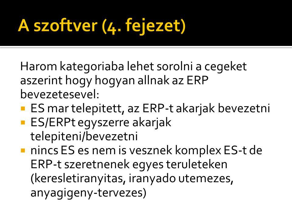 Harom kategoriaba lehet sorolni a cegeket aszerint hogy hogyan allnak az ERP bevezetesevel:  ES mar telepitett, az ERP-t akarjak bevezetni  ES/ERPt egyszerre akarjak telepiteni/bevezetni  nincs ES es nem is vesznek komplex ES-t de ERP-t szeretnenek egyes teruleteken (keresletiranyitas, iranyado utemezes, anyagigeny-tervezes)