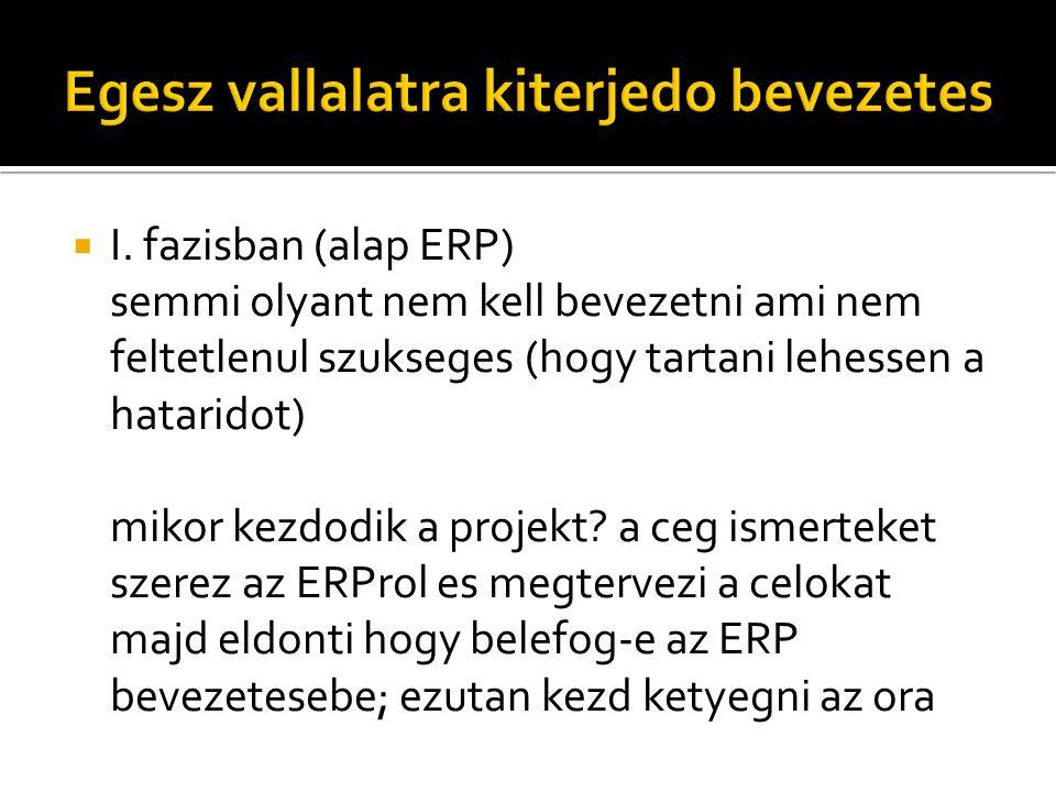  I. fazisban (alap ERP) semmi olyant nem kell bevezetni ami nem feltetlenul szukseges (hogy tartani lehessen a hataridot) mikor kezdodik a projekt? a
