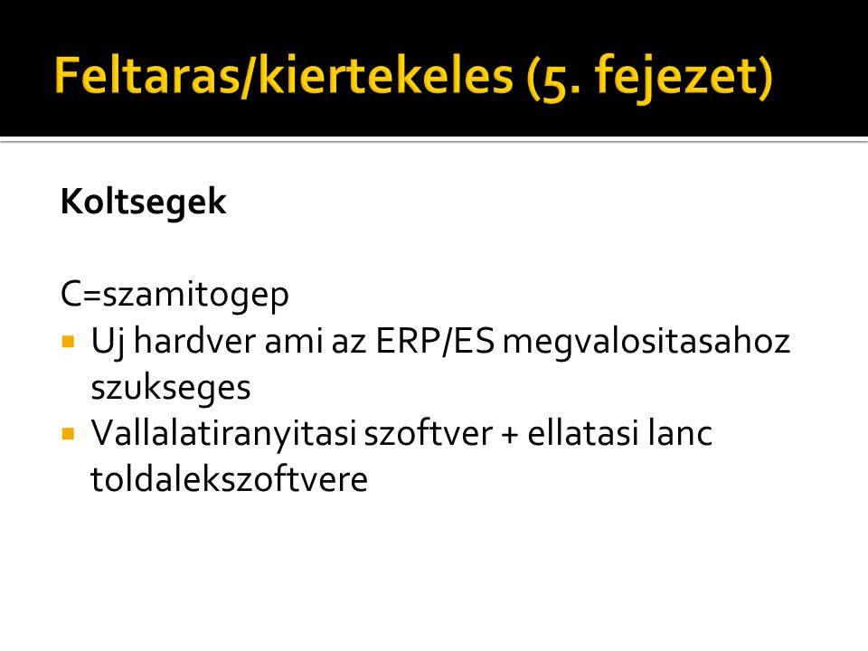 Koltsegek C=szamitogep  Uj hardver ami az ERP/ES megvalositasahoz szukseges  Vallalatiranyitasi szoftver + ellatasi lanc toldalekszoftvere