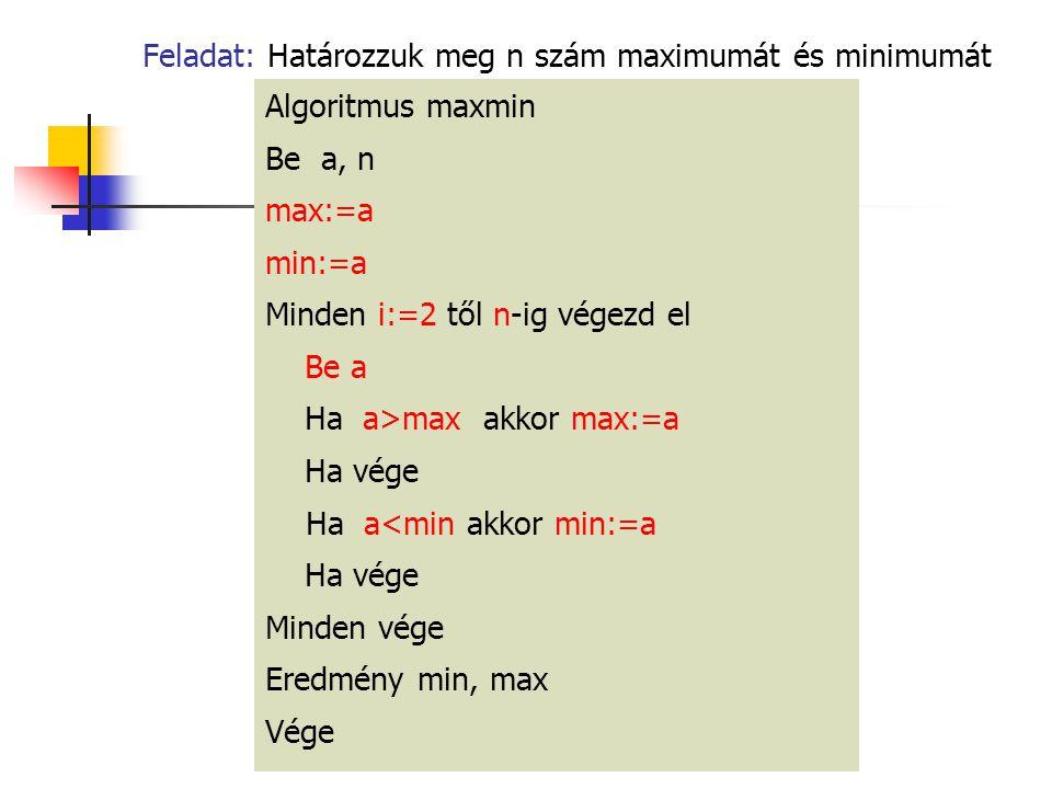 Feladat: Határozzuk meg n szám maximumát és minimumát Algoritmus maxmin Be a, n max:=a min:=a Minden i:=2 től n-ig végezd el Be a Ha a>max akkor max:=a Ha vége Ha a<min akkor min:=a Ha vége Minden vége Eredmény min, max Vége