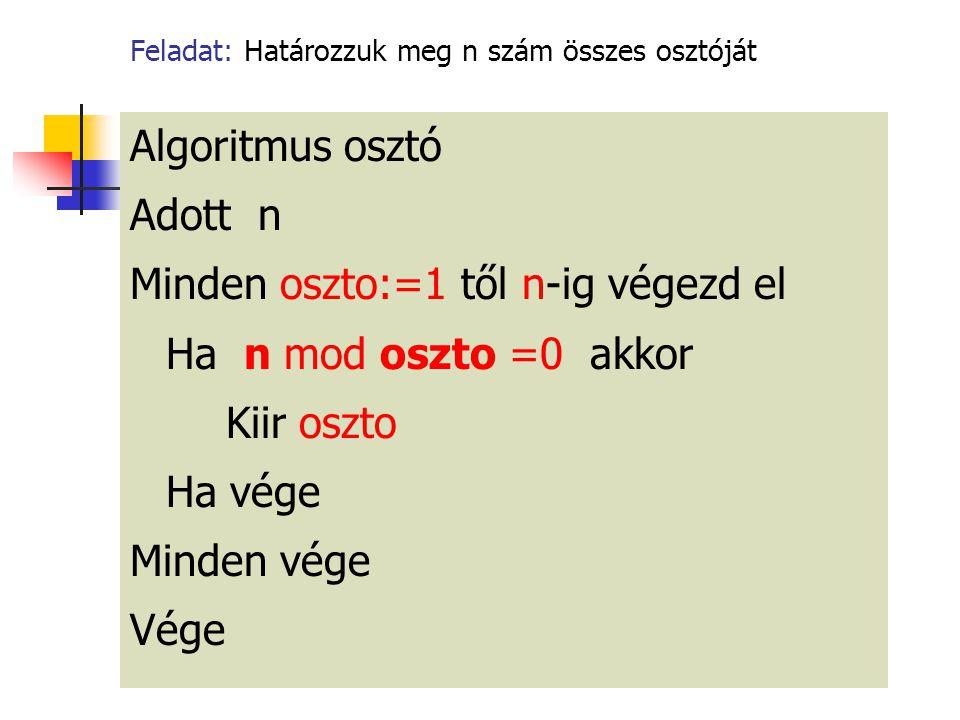 Feladat: Határozzuk meg n szám összes osztóját Algoritmus osztó Adott n Minden oszto:=1 től n-ig végezd el Ha n mod oszto =0 akkor Kiir oszto Ha vége