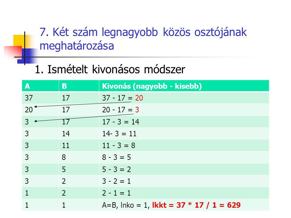 7. Két szám legnagyobb közös osztójának meghatározása 1. Ismételt kivonásos módszer ABKivonás (nagyobb - kisebb) 371737 - 17 = 20 201720 - 17 = 3 3171