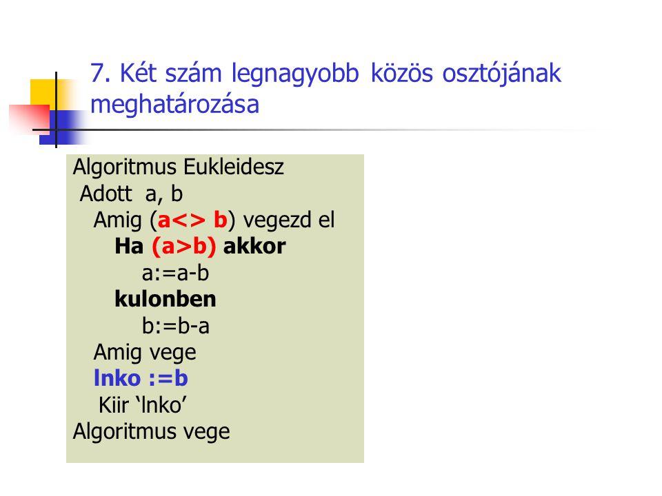 7. Két szám legnagyobb közös osztójának meghatározása Algoritmus Eukleidesz Adott a, b Amig (a<> b) vegezd el Ha (a>b) akkor a:=a-b kulonben b:=b-a Am