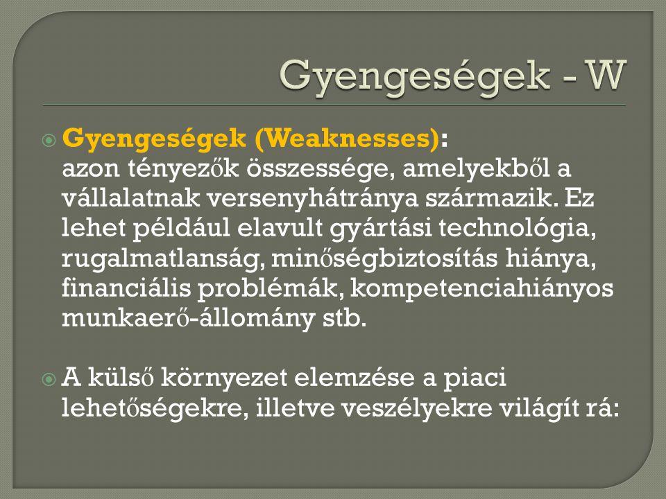  Gyengeségek (Weaknesses): azon tényez ő k összessége, amelyekb ő l a vállalatnak versenyhátránya származik. Ez lehet például elavult gyártási techno