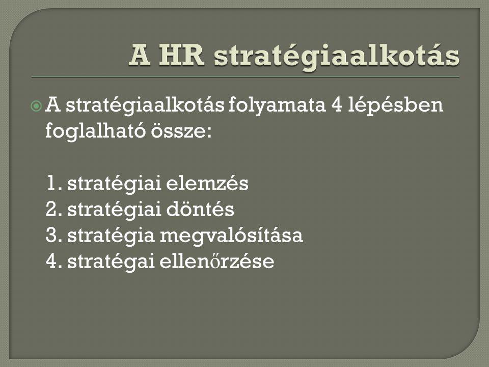  A stratégiaalkotás folyamata 4 lépésben foglalható össze: 1. stratégiai elemzés 2. stratégiai döntés 3. stratégia megvalósítása 4. stratégai ellen ő