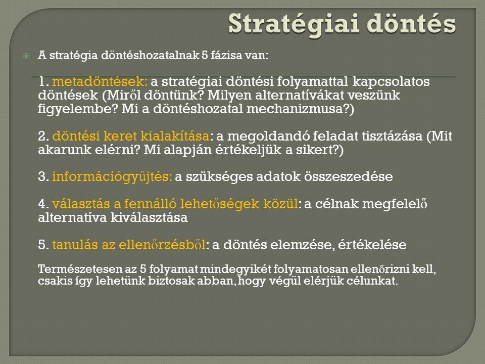  A stratégia döntéshozatalnak 5 fázisa van: 1. metadöntések: a stratégiai döntési folyamattal kapcsolatos döntések (Mir ő l döntünk? Milyen alternatí