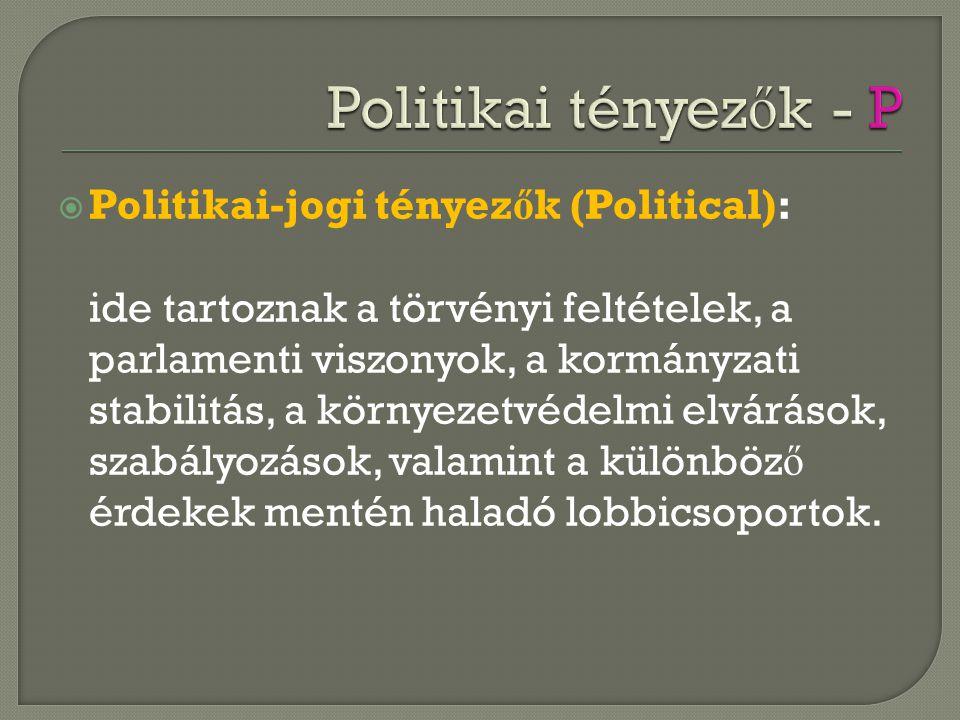  Politikai-jogi tényez ő k (Political): ide tartoznak a törvényi feltételek, a parlamenti viszonyok, a kormányzati stabilitás, a környezetvédelmi elv
