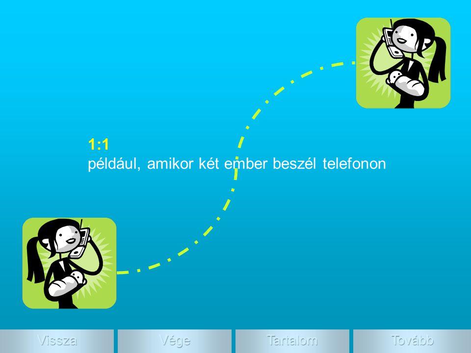 1: 1 például, amikor két ember beszél telefonon