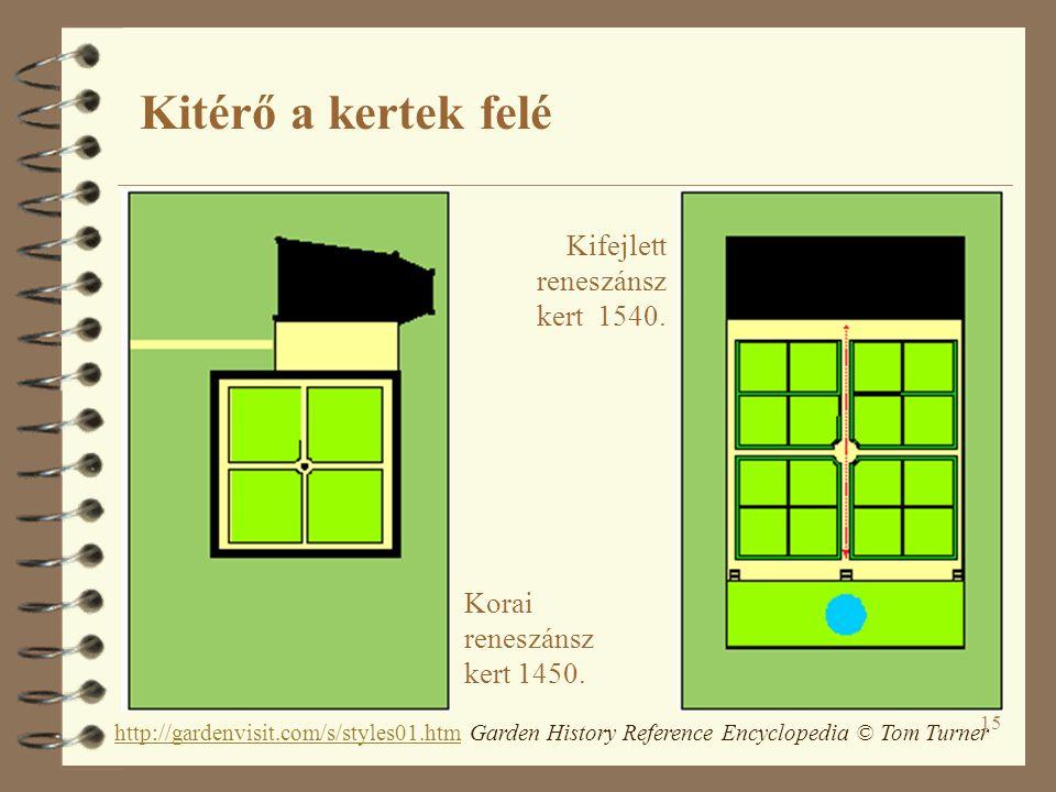 15 Korai reneszánsz kert 1450. http://gardenvisit.com/s/styles01.htmhttp://gardenvisit.com/s/styles01.htm Garden History Reference Encyclopedia © Tom