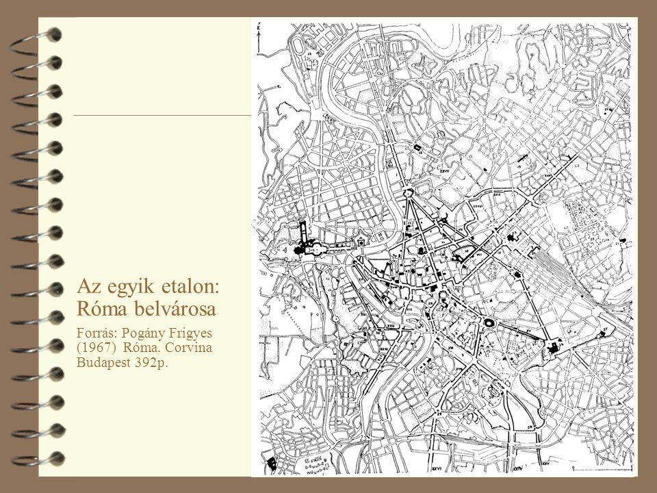 18 Az egyik etalon: Róma belvárosa Forrás: Pogány Frigyes (1967) Róma. Corvina Budapest 392p.