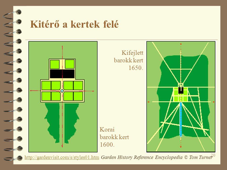 20 Korai barokk kert 1600. http://gardenvisit.com/s/styles01.htmhttp://gardenvisit.com/s/styles01.htm Garden History Reference Encyclopedia © Tom Turn