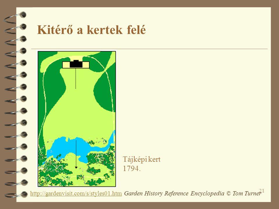 21 Tájképi kert 1794. http://gardenvisit.com/s/styles01.htmhttp://gardenvisit.com/s/styles01.htm Garden History Reference Encyclopedia © Tom Turner Ki