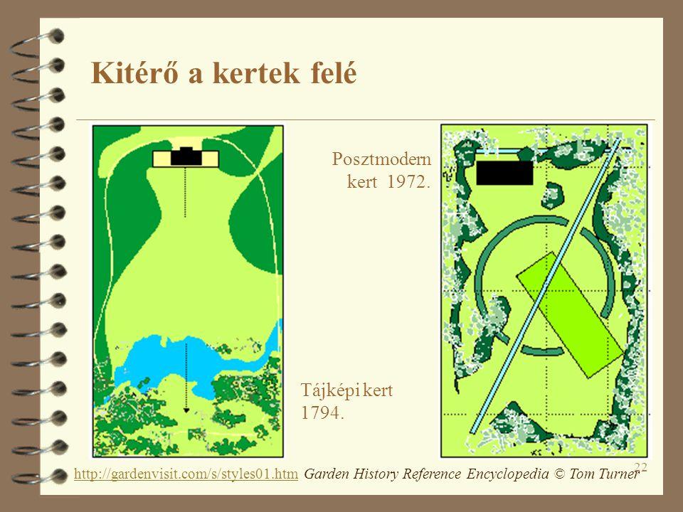 22 Tájképi kert 1794. http://gardenvisit.com/s/styles01.htmhttp://gardenvisit.com/s/styles01.htm Garden History Reference Encyclopedia © Tom Turner Po
