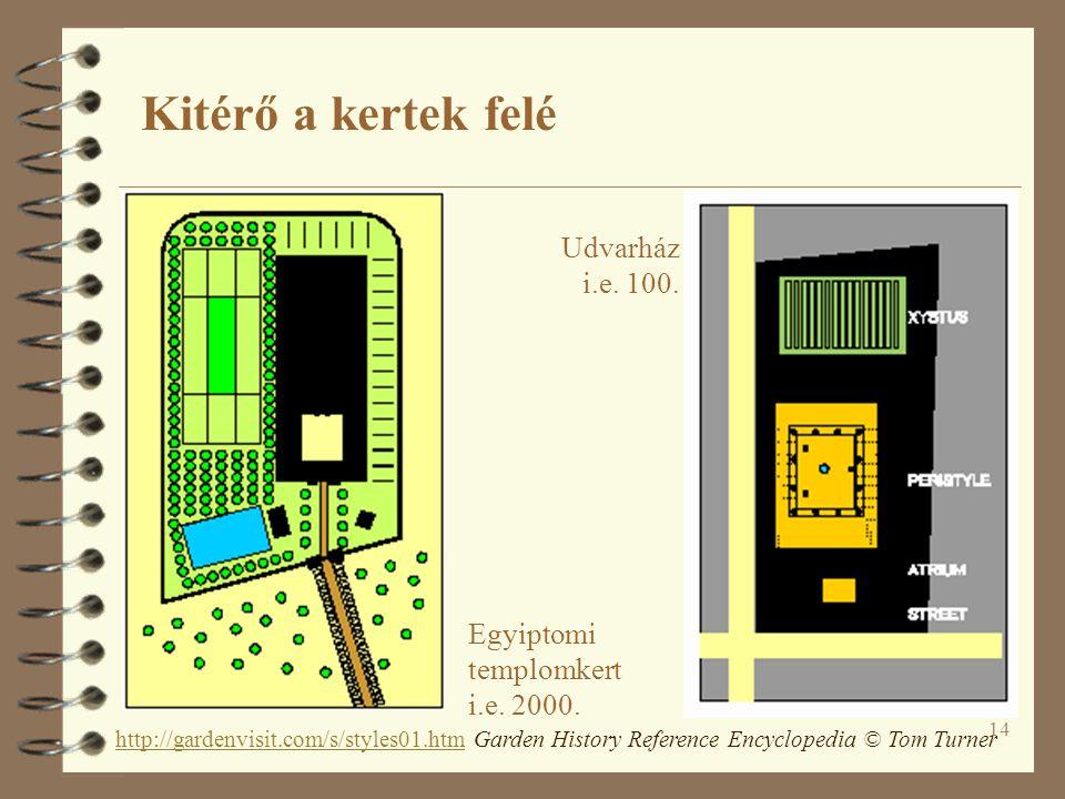 14 Egyiptomi templomkert i.e. 2000.