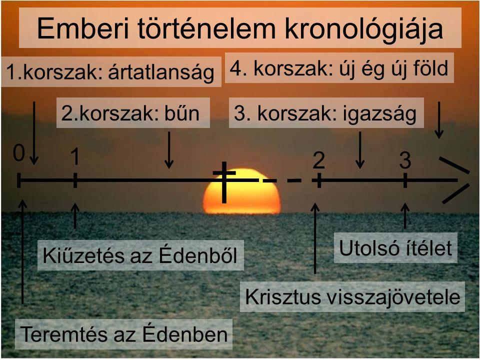 Emberi történelem kronológiája Teremtés az Édenben 1.korszak: ártatlanság Kiűzetés az Édenből 2.korszak: bűn3.