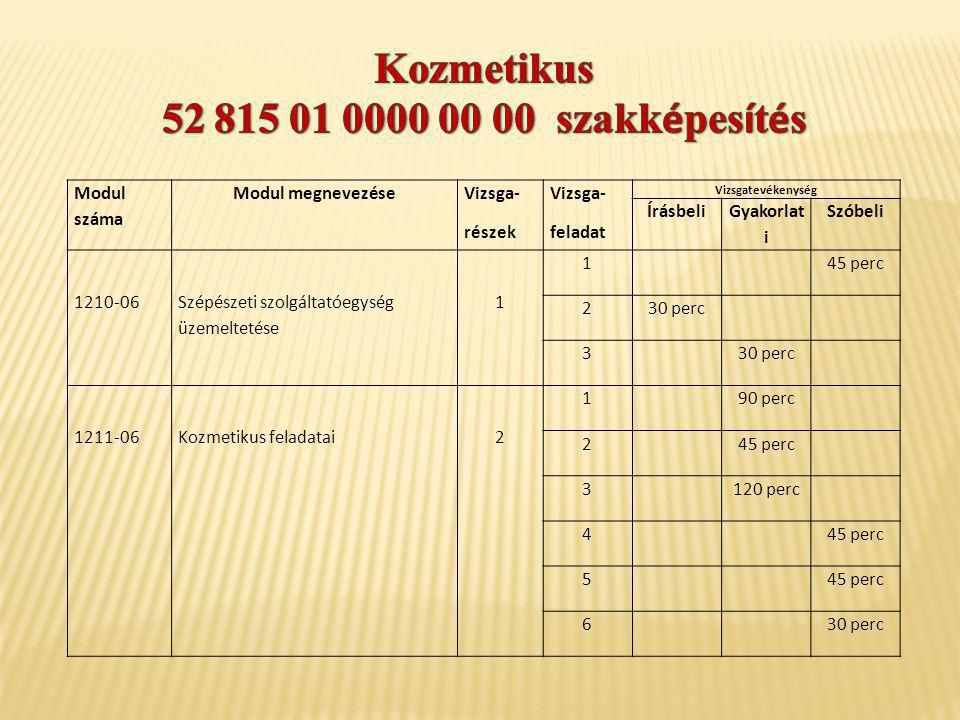 Modul száma Modul megnevezése Vizsga- részek Vizsga- feladat Vizsgatevékenység Írásbeli Gyakorlat i Szóbeli 1210-06 Szépészeti szolgáltatóegység üzeme