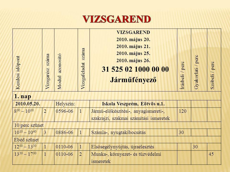 Kezdési időpont Vizsgarész száma Modul azonosító Vizsgafeladat száma VIZSGAREND 2010. május 20. 2010. május 21. 2010. május 25. 2010. május 26. 31 525