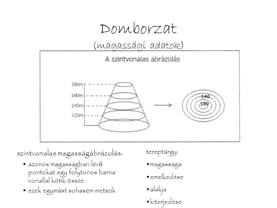 Domborzat (magassági adatok) szintvonalas magasságábrázolás: •azonos magasságban lév ő pontokat egy folytonos barna vonallal kötik össze •ezek egymást
