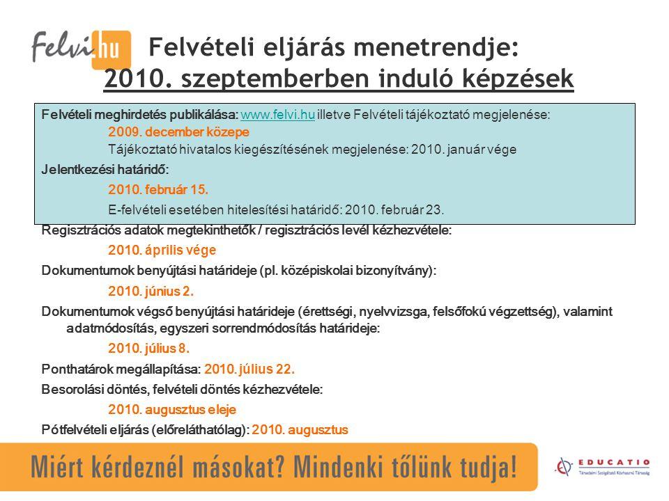 Felvételi eljárás menetrendje: 2010. szeptemberben induló képzések Felvételi meghirdetés publikálása: www.felvi.hu illetve Felvételi tájékoztató megje