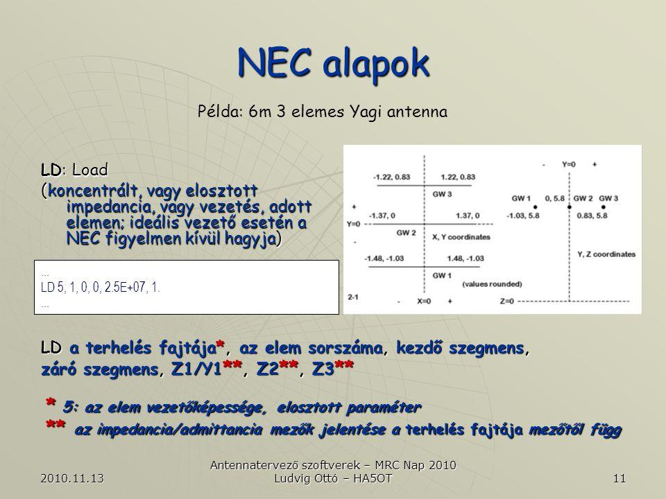 2010.11.13 Antennatervező szoftverek – MRC Nap 2010 Ludvig Ottó – HA5OT 11 NEC alapok Példa: 6m 3 elemes Yagi antenna...
