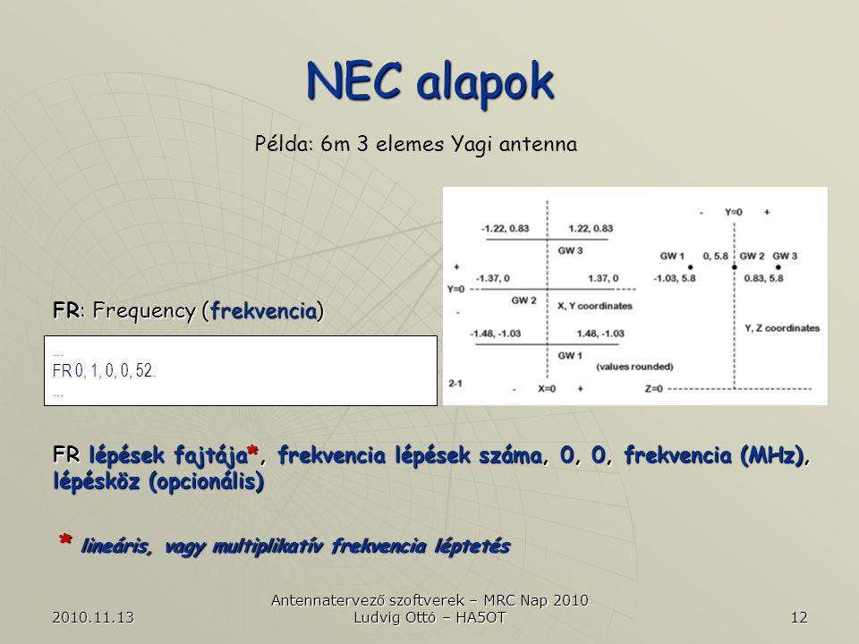 2010.11.13 Antennatervező szoftverek – MRC Nap 2010 Ludvig Ottó – HA5OT 12 NEC alapok Példa: 6m 3 elemes Yagi antenna...