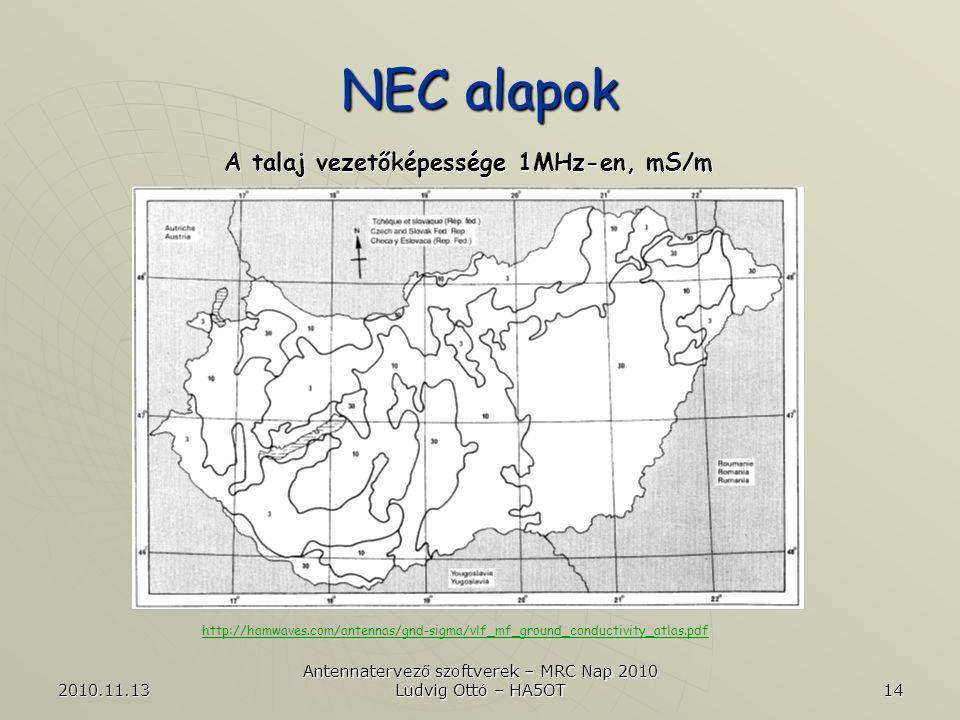 2010.11.13 Antennatervező szoftverek – MRC Nap 2010 Ludvig Ottó – HA5OT 14 NEC alapok http://hamwaves.com/antennas/gnd-sigma/vlf_mf_ground_conductivity_atlas.pdf A talaj vezetőképessége 1MHz-en, mS/m