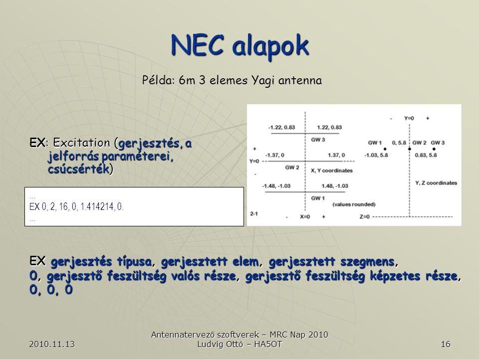 2010.11.13 Antennatervező szoftverek – MRC Nap 2010 Ludvig Ottó – HA5OT 16 NEC alapok Példa: 6m 3 elemes Yagi antenna...