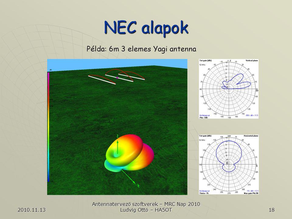 2010.11.13 Antennatervező szoftverek – MRC Nap 2010 Ludvig Ottó – HA5OT 18 NEC alapok Példa: 6m 3 elemes Yagi antenna