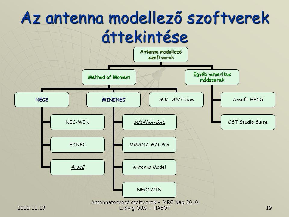 2010.11.13 Antennatervező szoftverek – MRC Nap 2010 Ludvig Ottó – HA5OT 19 Az antenna modellező szoftverek áttekintése Antenna modellező szoftverek szoftverek Method of Moment NEC2 NEC-WIN EZNEC 4nec2 MININEC MMANA-GAL MMANA-GAL Pro Antenna Model NEC4WIN GAL_ANT View Egyéb numerikus módszerek Ansoft HFSS CST Studio Suite