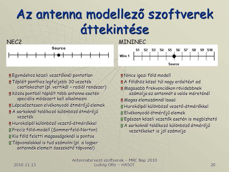 2010.11.13 Antennatervező szoftverek – MRC Nap 2010 Ludvig Ottó – HA5OT 20 Az antenna modellező szoftverek áttekintése NEC2MININEC  Nincs igazi föld modell  A földhöz közel túl nagy erősítést ad  Magasabb frekvenciákon rövidebbnek számolja az antennát a valós méreténél  Magas elemszámnál lassú  Hurokdipól különböző vezető-átmérőkkel  Elvékonyodó átmérőjű elemek  Egészen közeli vezetők esetén is megbízható  A sarkoknál találkozó különböző átmérőjű vezetékeket is jól számolja  Egymáshoz közeli vezetőknél pontatlan  Táplált ponthoz legfeljebb 30 vezeték csatlakozhat (pl.