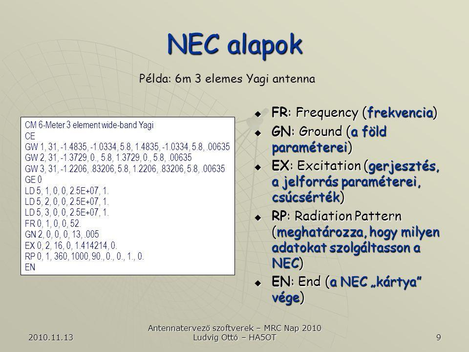 2010.11.13 Antennatervező szoftverek – MRC Nap 2010 Ludvig Ottó – HA5OT 10 NEC alapok Példa: 6m 3 elemes Yagi antenna...