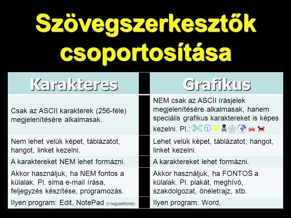 Szövegszerkesztők csoportosítása KarakteresGrafikus Csak az ASCII karakterek (256-féle) megjelenítésére alkalmasak. NEM csak az ASCII írásjelek megjel