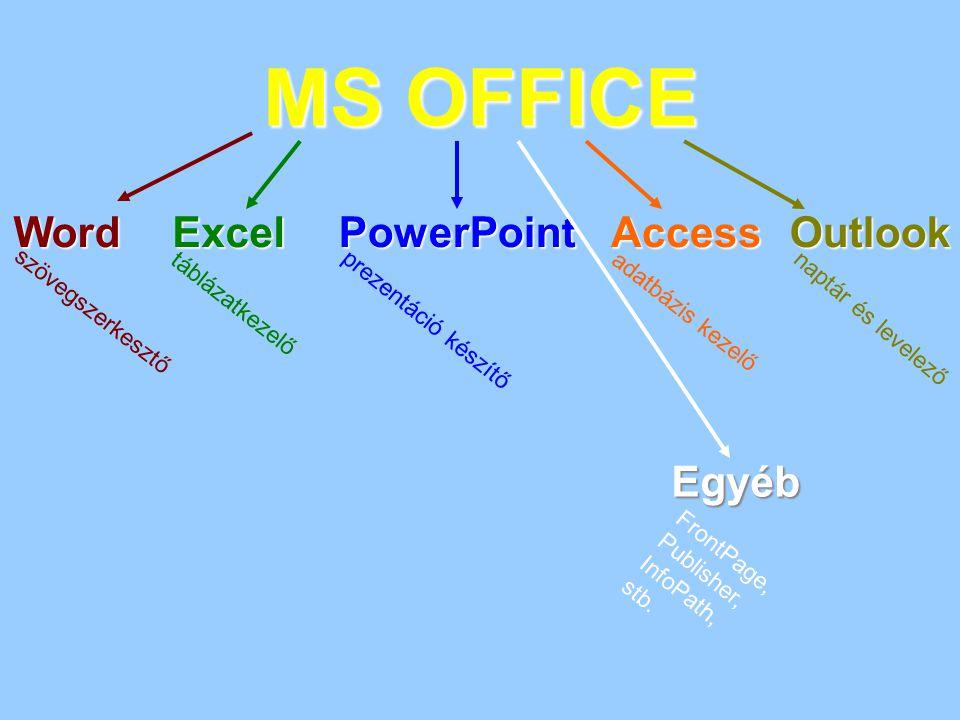 MS OFFICE WordExcelPowerPointAccessOutlook szövegszerkesztő táblázatkezelő prezentáció készítő adatbázis kezelő naptár és levelező Egyéb FrontPage, Publisher, InfoPath, stb.