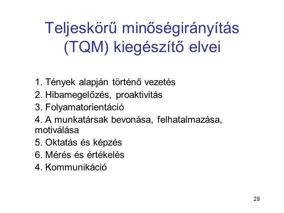 29 Teljeskörű minőségirányítás (TQM) kiegészítő elvei 1.