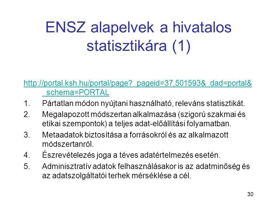 30 ENSZ alapelvek a hivatalos statisztikára (1) http://portal.ksh.hu/portal/page _pageid=37,501593&_dad=portal& _schema=PORTAL 1.Pártatlan módon nyújtani használható, releváns statisztikát.