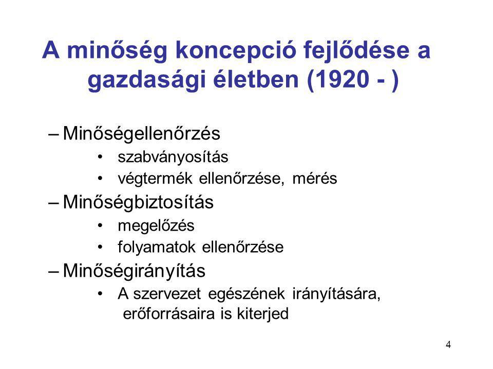 4 A minőség koncepció fejlődése a gazdasági életben (1920 - ) –Minőségellenőrzés •szabványosítás •végtermék ellenőrzése, mérés –Minőségbiztosítás •meg