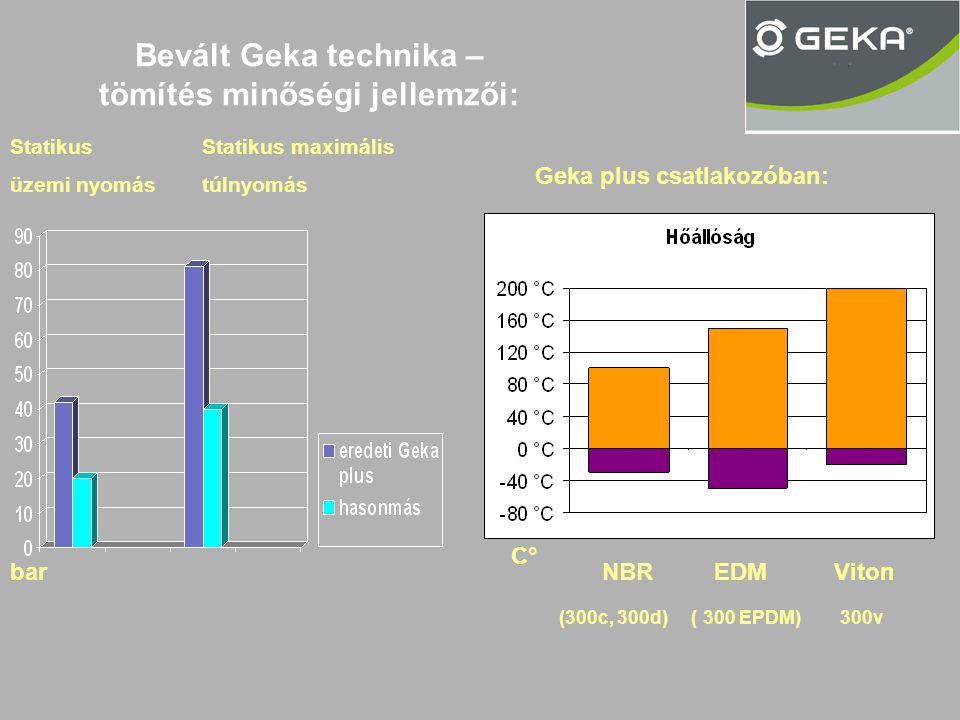 Bevált Geka technika – tömítés minőségi jellemzői: bar Statikus Statikus maximális üzemi nyomás túlnyomás NBR EDM Viton (300c, 300d) ( 300 EPDM) 300v Geka plus csatlakozóban: C°