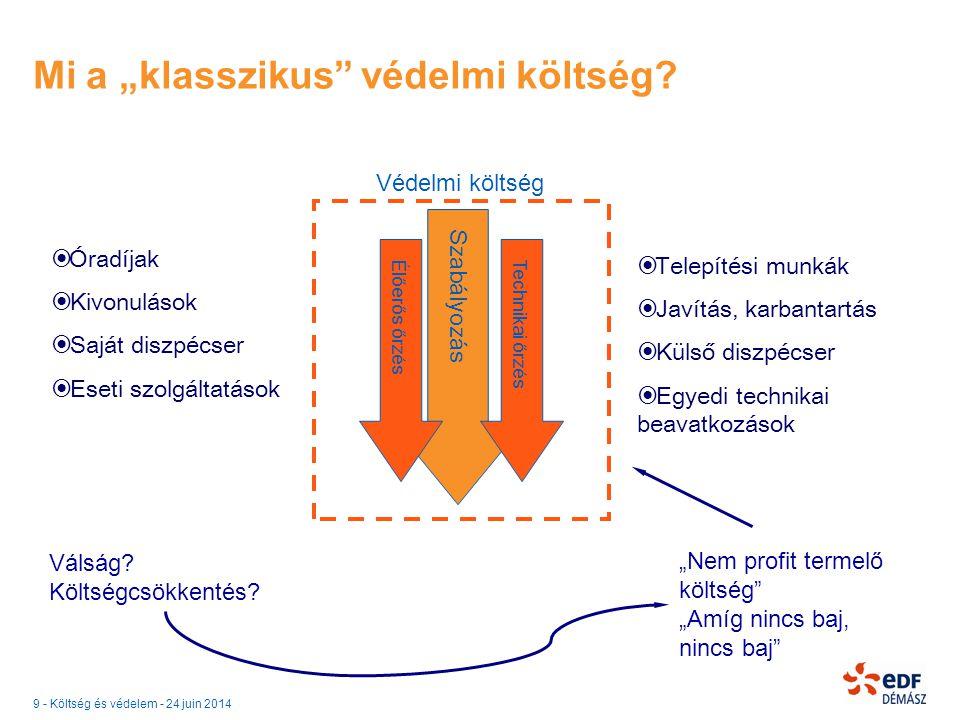 """9 - Költség és védelem - 24 juin 2014 Mi a """"klasszikus védelmi költség."""