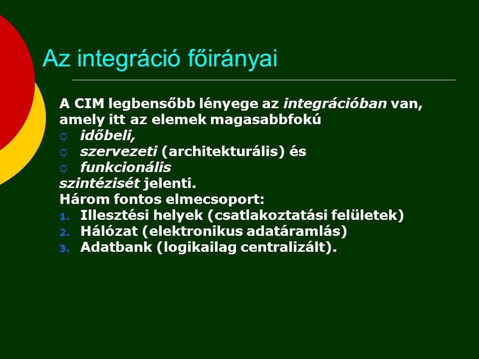 Az integráció főirányai A CIM legbensőbb lényege az integrációban van, amely itt az elemek magasabbfokú  időbeli,  szervezeti (architekturális) és 