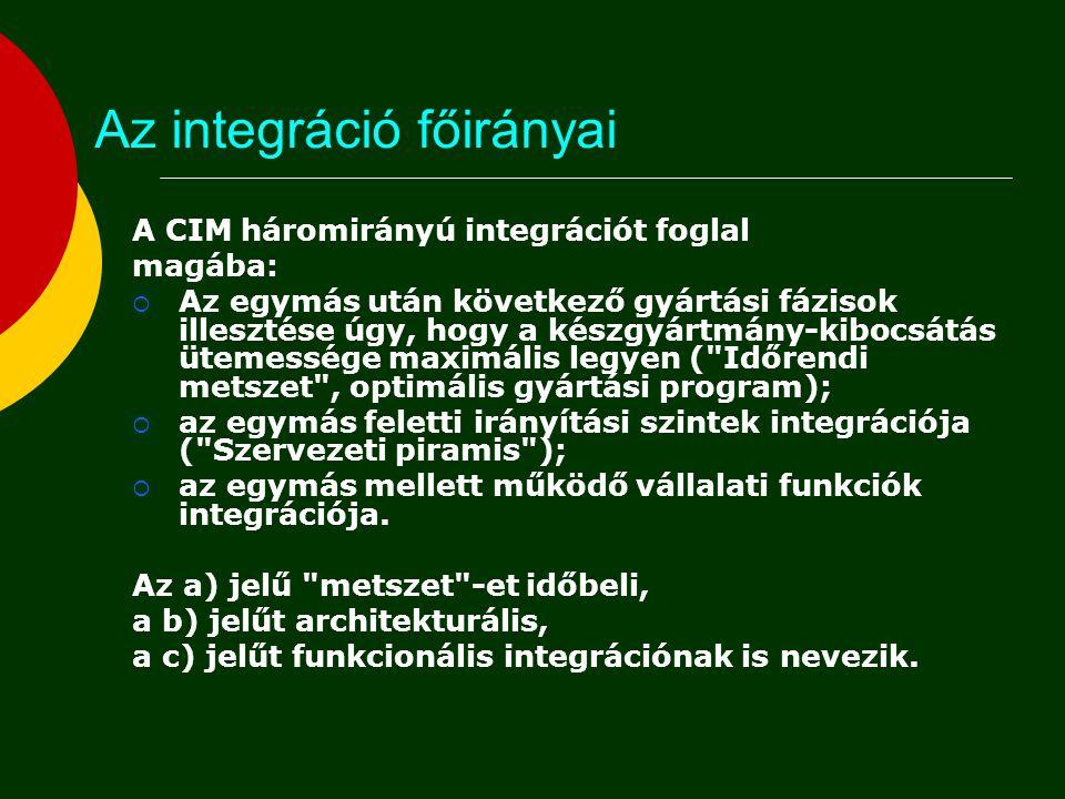 Az integráció főirányai A CIM háromirányú integrációt foglal magába:  Az egymás után következő gyártási fázisok illesztése úgy, hogy a készgyártmány-