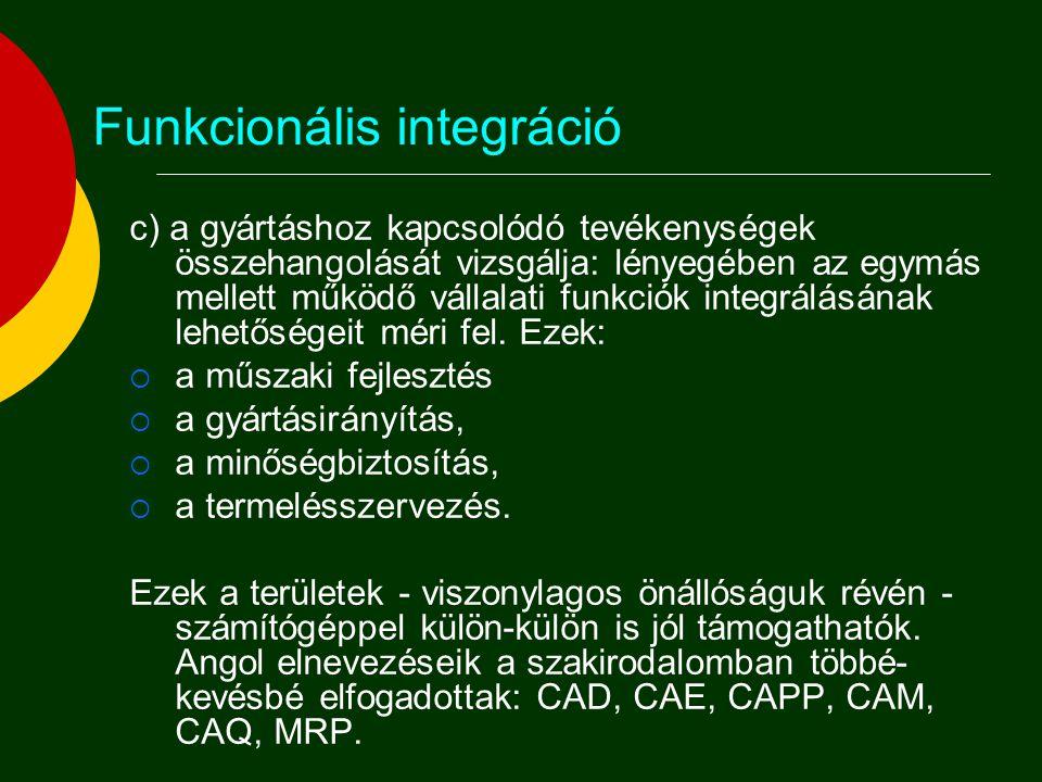 Funkcionális integráció c) a gyártáshoz kapcsolódó tevékenységek összehangolását vizsgálja: lényegében az egymás mellett működő vállalati funkciók int