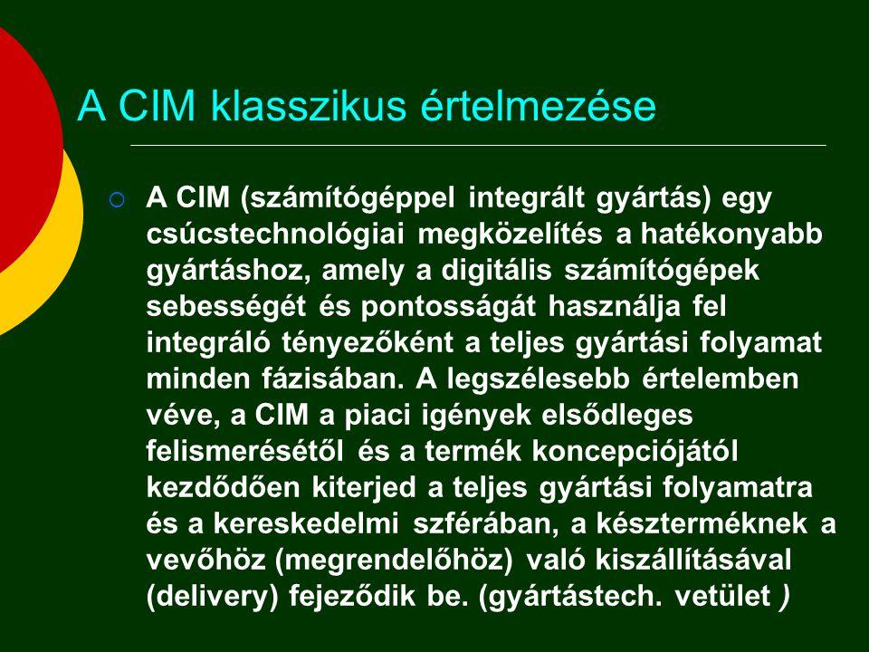 A CIM klasszikus értelmezése  A CIM (számítógéppel integrált gyártás) egy csúcstechnológiai megközelítés a hatékonyabb gyártáshoz, amely a digitális