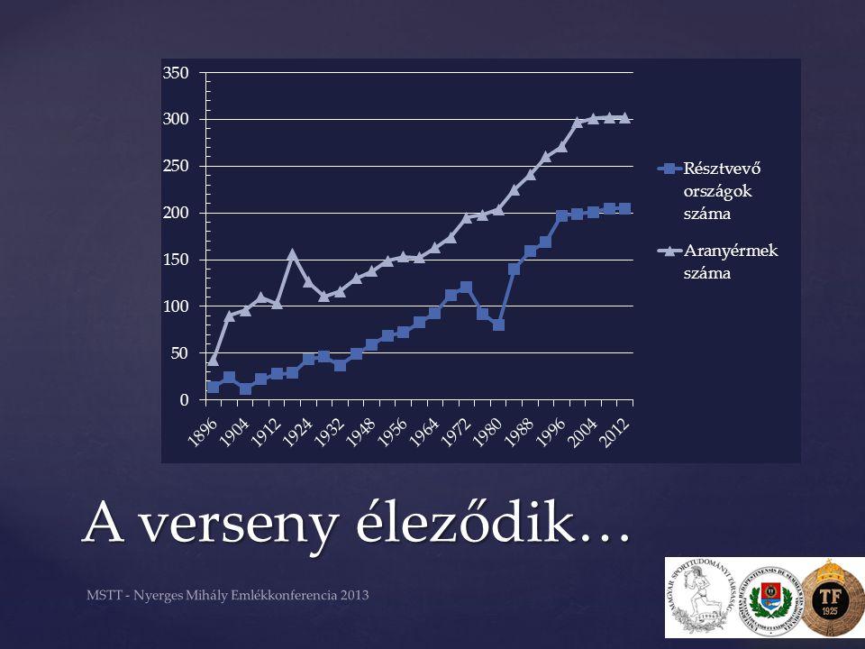 A verseny éleződik… MSTT - Nyerges Mihály Emlékkonferencia 2013