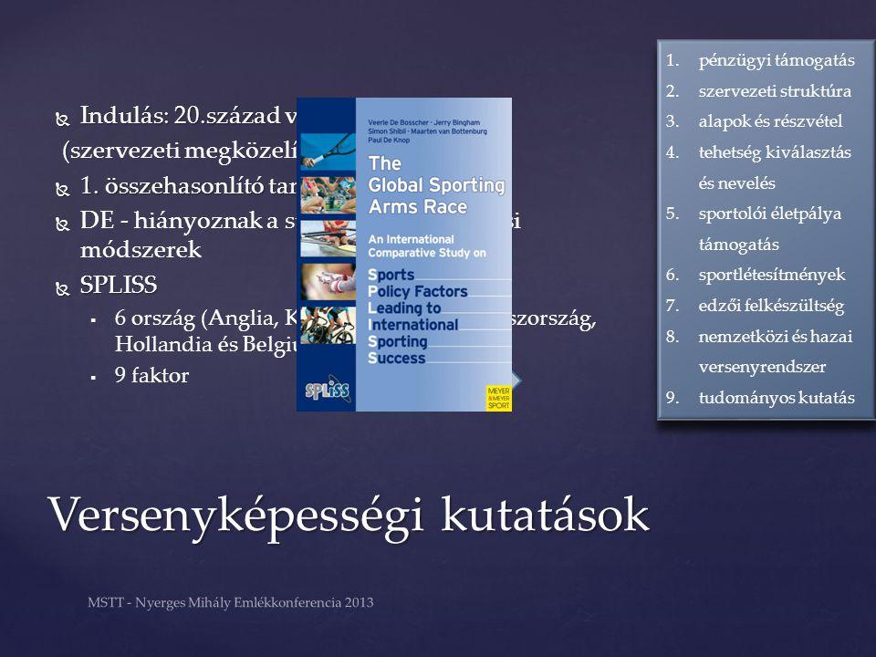 Versenyképességi kutatások MSTT - Nyerges Mihály Emlékkonferencia 2013  Indulás: 20.század vége () (szervezeti megközelítésből vizsgálták)  1. össze