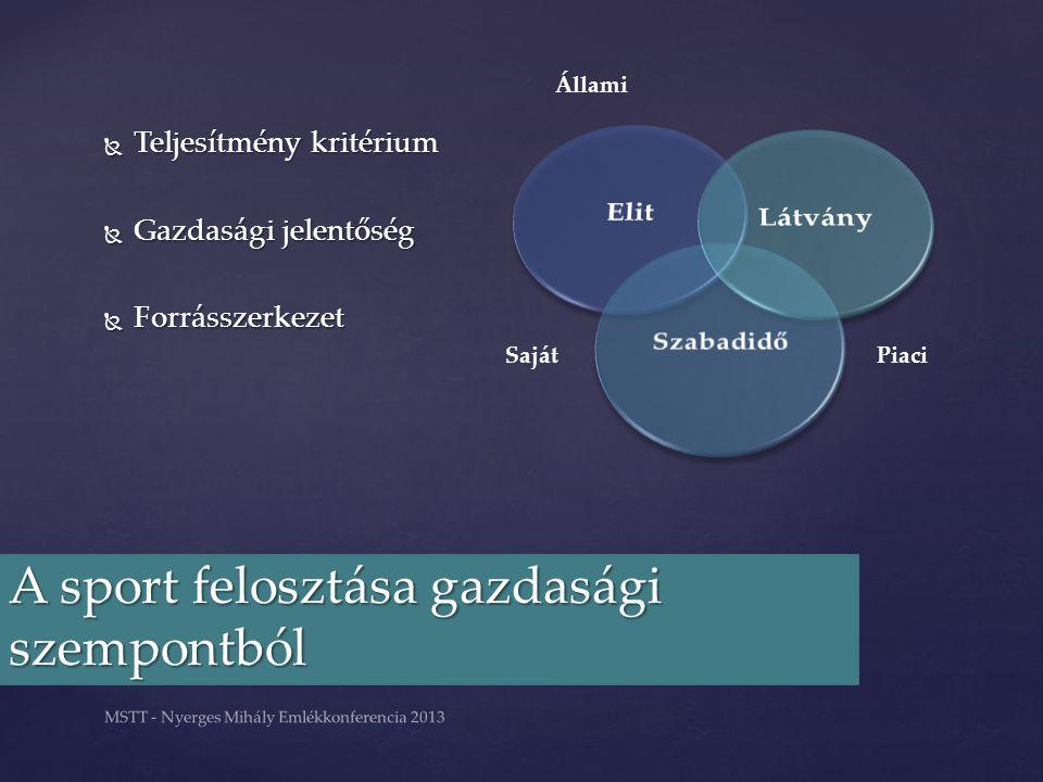 A sport felosztása gazdasági szempontból MSTT - Nyerges Mihály Emlékkonferencia 2013 Állami SajátPiaci  Teljesítmény kritérium  Gazdasági jelentőség