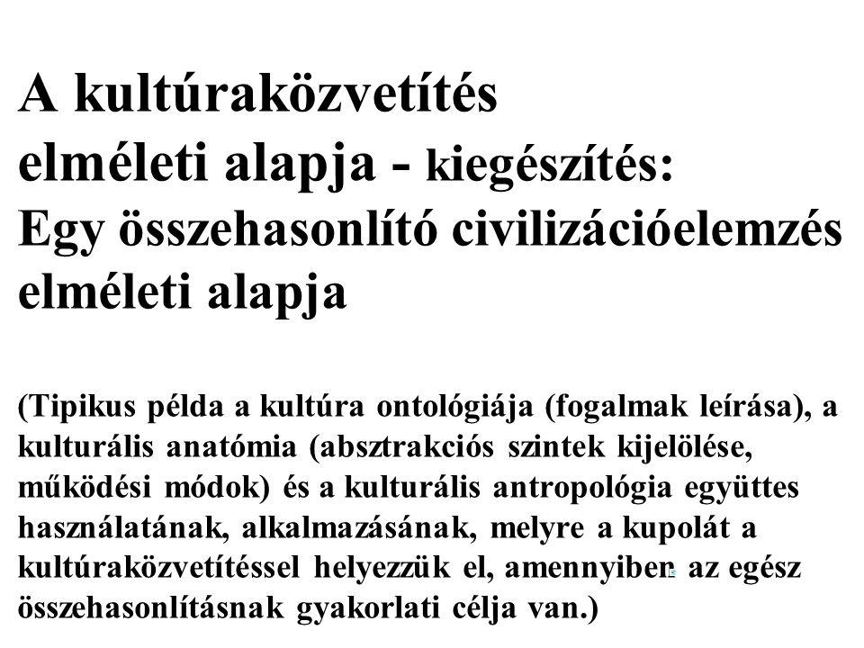 A kultúraközvetítés elméleti alapja - k iegészítés: Egy összehasonlító civilizációelemzés elméleti alapja (Tipikus példa a kultúra ontológiája (fogalmak leírása), a kulturális anatómia (absztrakciós szintek kijelölése, működési módok) és a kulturális antropológia együttes használatának, alkalmazásának, melyre a kupolát a kultúraközvetítéssel helyezzük el, amennyiben az egész összehasonlításnak gyakorlati célja van.)
