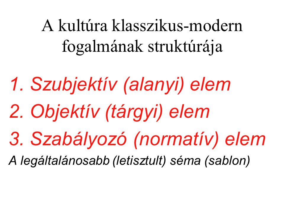 A kultúra klasszikus-modern fogalmának struktúrája 1. Szubjektív (alanyi) elem 2. Objektív (tárgyi) elem 3. Szabályozó (normatív) elem A legáltalánosa