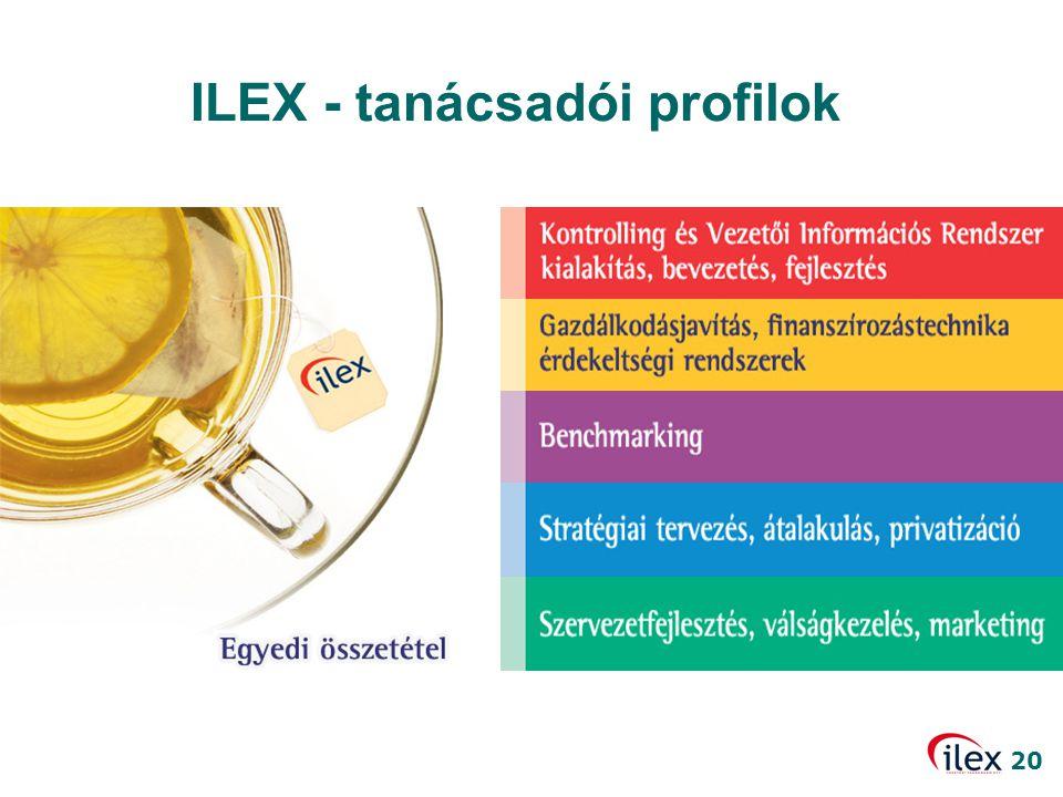 20 ILEX - tanácsadói profilok